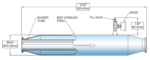 Schematic view of Blacoh Sentry CIP dampener